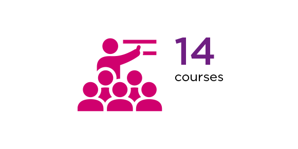 14 courses text with a graphic of people and one person pointing at a board