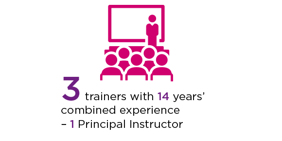 3 trainers with 14 years combined experience, 1 principal instructor text with a graphic of people facing a presenter and screen.