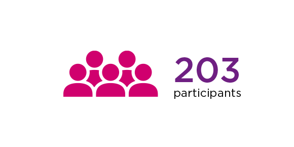 203 participants text and graphic of people